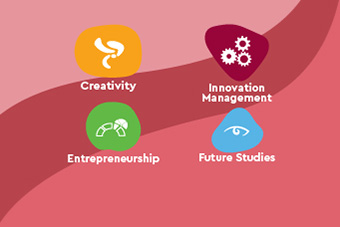 Create banner - innovation management - future studies - entrepreneurship - creativity