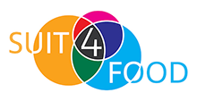Suit for food with 3 coloured circles forming a venn diagram