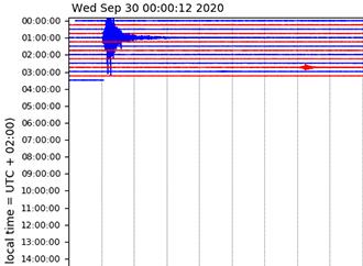 Seismic Activity - 29 Sep
